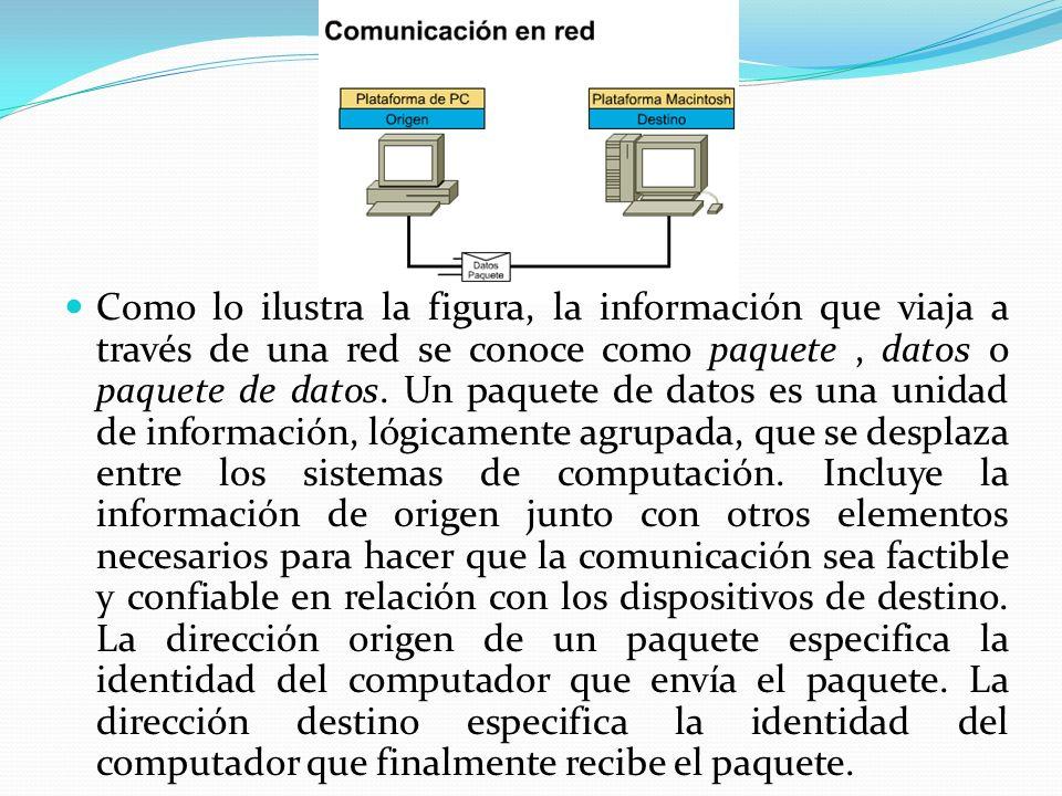 Como lo ilustra la figura, la información que viaja a través de una red se conoce como paquete, datos o paquete de datos. Un paquete de datos es una u