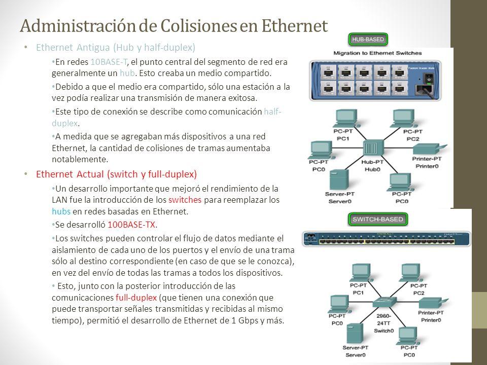 Administración de Colisiones en Ethernet Ethernet Antigua (Hub y half-duplex) En redes 10BASE-T, el punto central del segmento de red era generalmente