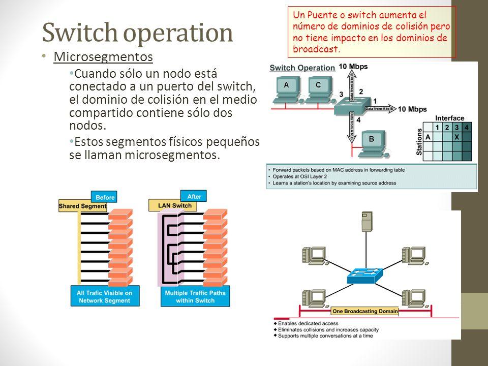 Switch operation Microsegmentos Cuando sólo un nodo está conectado a un puerto del switch, el dominio de colisión en el medio compartido contiene sólo