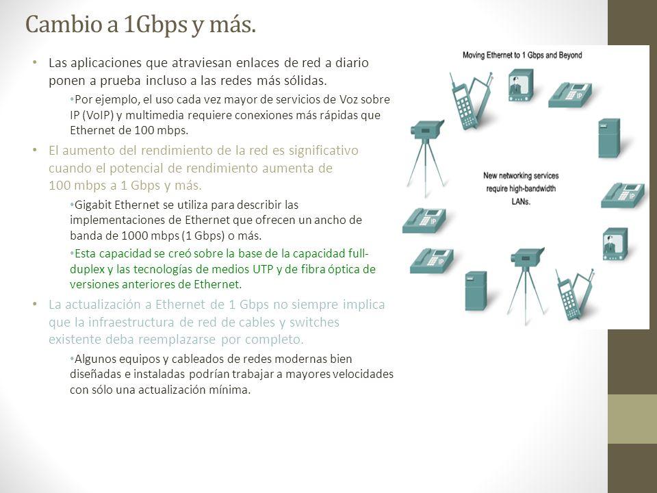 Cambio a 1Gbps y más. Las aplicaciones que atraviesan enlaces de red a diario ponen a prueba incluso a las redes más sólidas. Por ejemplo, el uso cada