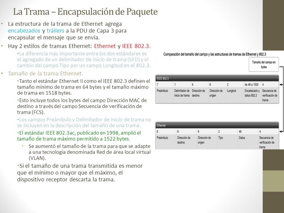 La Trama – Encapsulación de Paquete La estructura de la trama de Ethernet agrega encabezados y tráilers a la PDU de Capa 3 para encapsular el mensaje