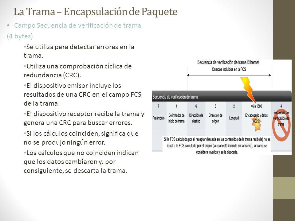 Campo Secuencia de verificación de trama (4 bytes) Se utiliza para detectar errores en la trama. Utiliza una comprobación cíclica de redundancia (CRC)