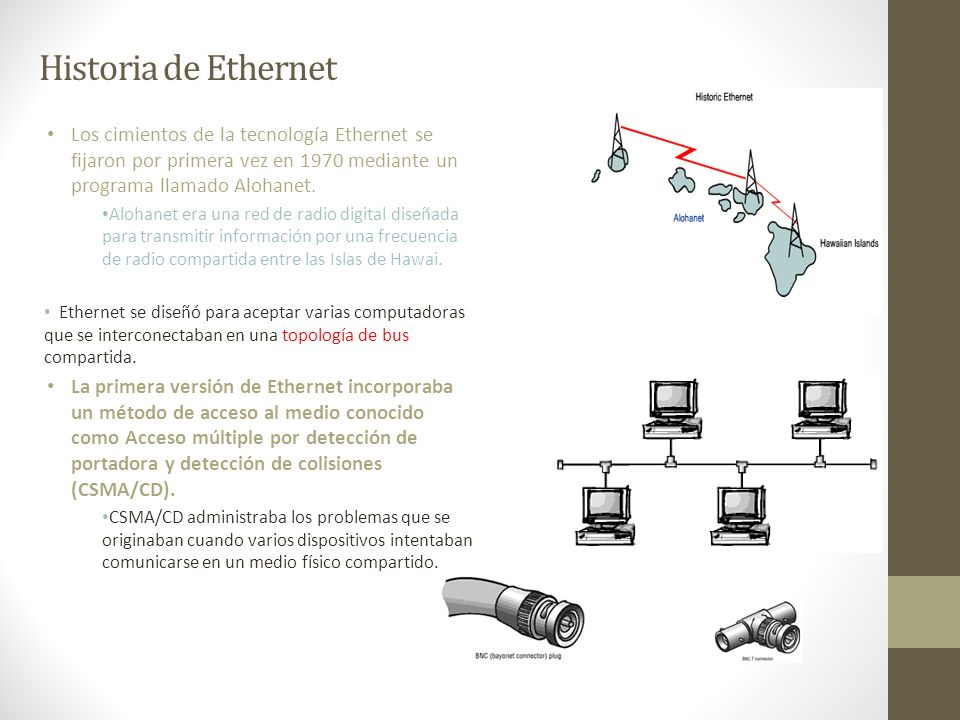 Historia de Ethernet Los cimientos de la tecnología Ethernet se fijaron por primera vez en 1970 mediante un programa llamado Alohanet. Alohanet era un