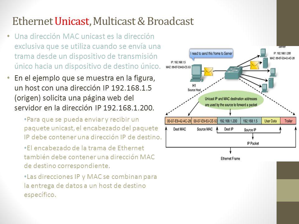 Ethernet Unicast, Multicast & Broadcast Una dirección MAC unicast es la dirección exclusiva que se utiliza cuando se envía una trama desde un disposit