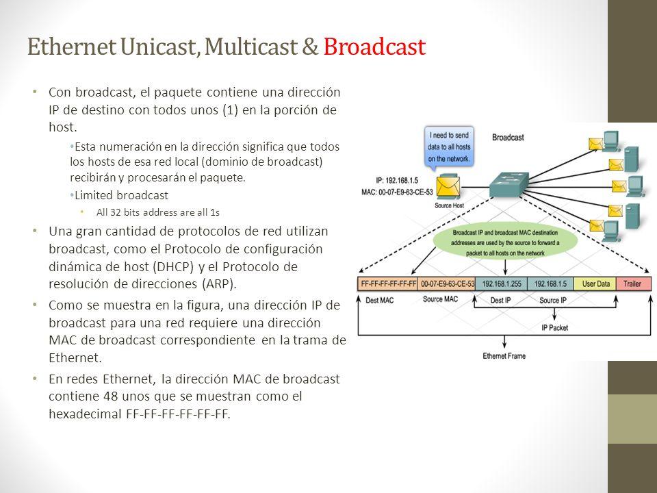 Ethernet Unicast, Multicast & Broadcast Con broadcast, el paquete contiene una dirección IP de destino con todos unos (1) en la porción de host. Esta