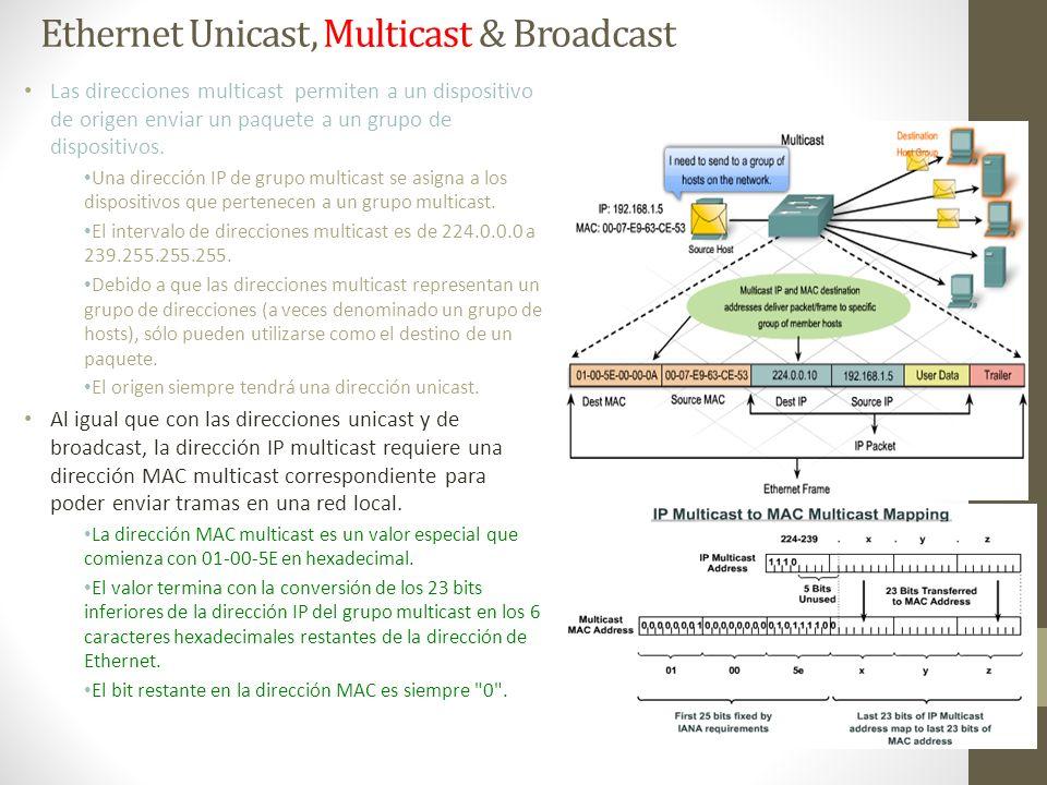 Ethernet Unicast, Multicast & Broadcast Las direcciones multicast permiten a un dispositivo de origen enviar un paquete a un grupo de dispositivos. Un
