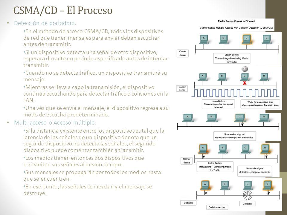 CSMA/CD – El Proceso Detección de portadora. En el método de acceso CSMA/CD, todos los dispositivos de red que tienen mensajes para enviar deben escuc