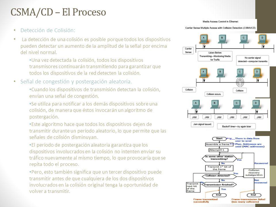 CSMA/CD – El Proceso Detección de Colisión: La detección de una colisión es posible porque todos los dispositivos pueden detectar un aumento de la amp