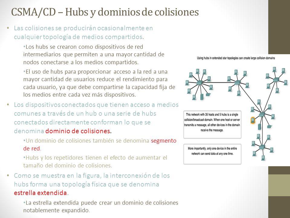 CSMA/CD – Hubs y dominios de colisiones Las colisiones se producirán ocasionalmente en cualquier topología de medios compartidos. Los hubs se crearon