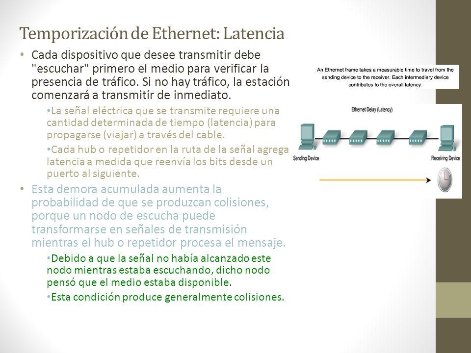 Temporización de Ethernet: Latencia Cada dispositivo que desee transmitir debe