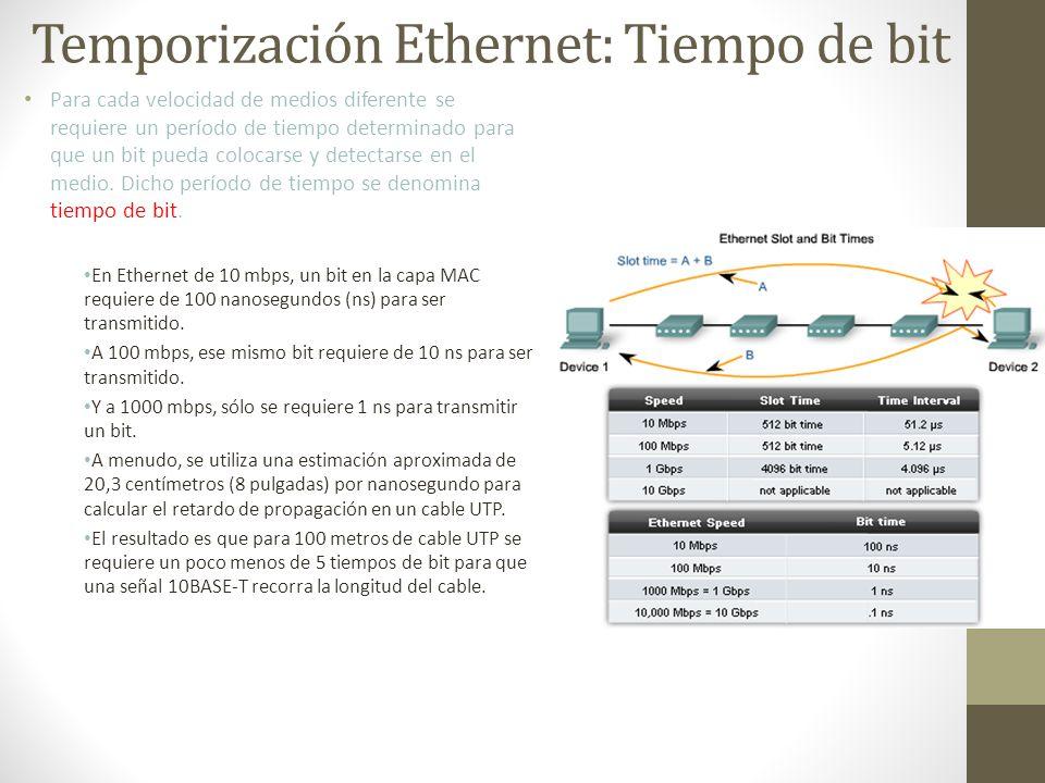 Temporización Ethernet: Tiempo de bit Para cada velocidad de medios diferente se requiere un período de tiempo determinado para que un bit pueda coloc