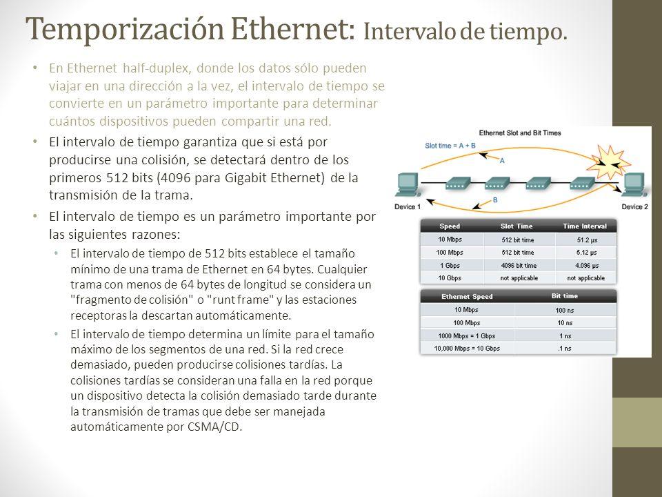 Temporización Ethernet: Intervalo de tiempo. En Ethernet half-duplex, donde los datos sólo pueden viajar en una dirección a la vez, el intervalo de ti