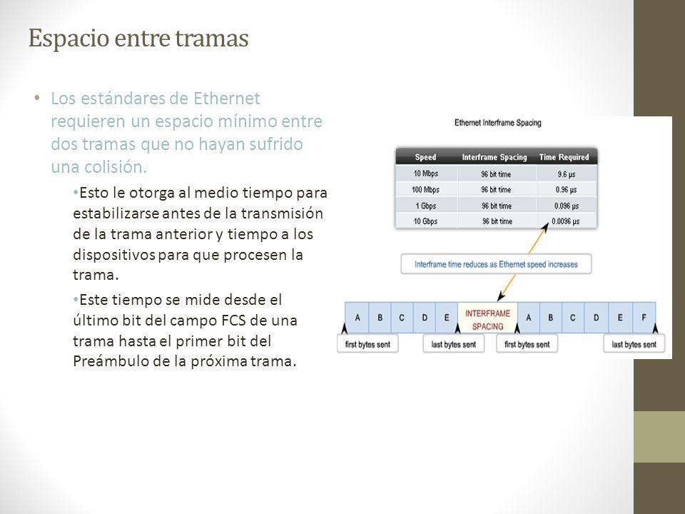 Espacio entre tramas Los estándares de Ethernet requieren un espacio mínimo entre dos tramas que no hayan sufrido una colisión. Esto le otorga al medi
