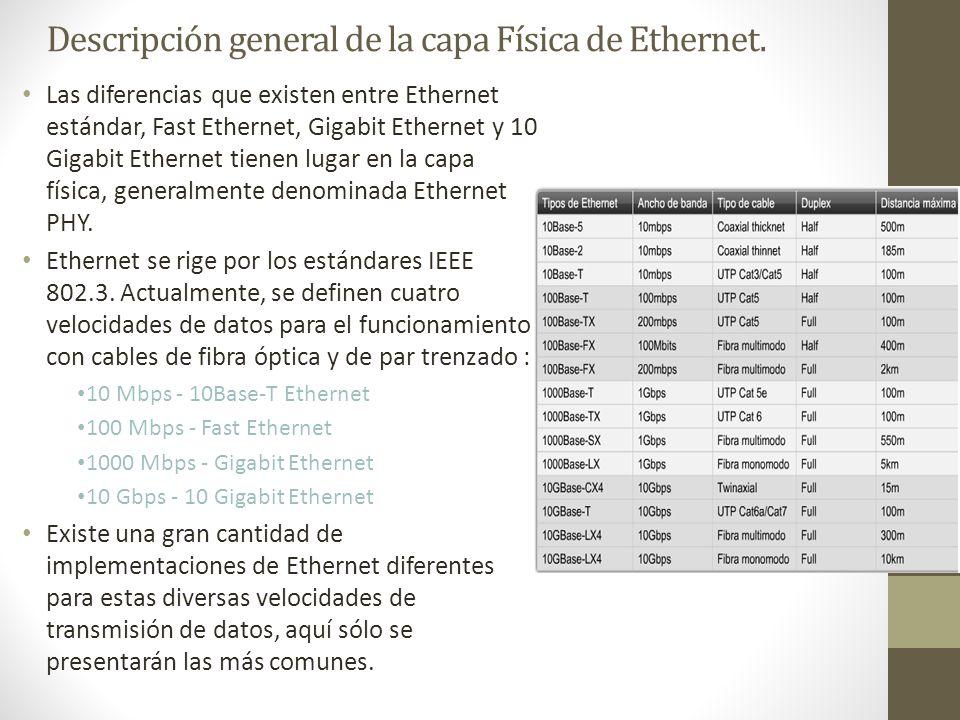 Descripción general de la capa Física de Ethernet. Las diferencias que existen entre Ethernet estándar, Fast Ethernet, Gigabit Ethernet y 10 Gigabit E