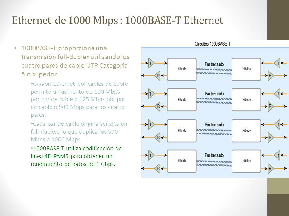 Ethernet de 1000 Mbps : 1000BASE-T Ethernet 1000BASE-T proporciona una transmisión full-duplex utilizando los cuatro pares de cable UTP Categoría 5 o