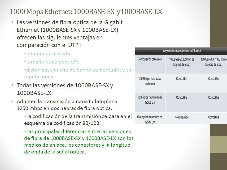 1000 Mbps Ethernet: 1000BASE-SX y1000BASE-LX Las versiones de fibra óptica de la Gigabit Ethernet (1000BASE-SX y 1000BASE-LX) ofrecen las siguientes v