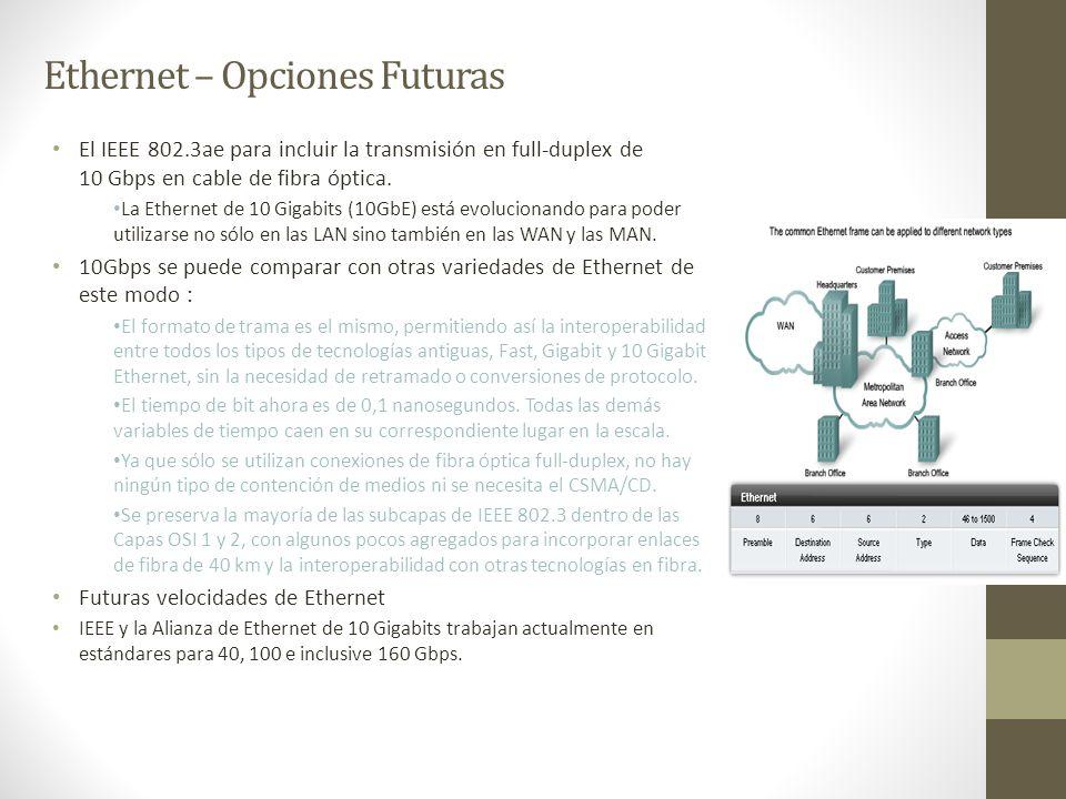 Ethernet – Opciones Futuras El IEEE 802.3ae para incluir la transmisión en full-duplex de 10 Gbps en cable de fibra óptica. La Ethernet de 10 Gigabits