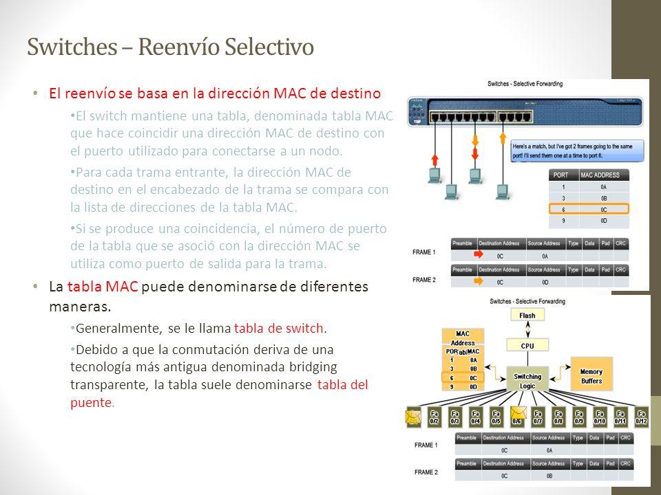 Switches – Reenvío Selectivo El reenvío se basa en la dirección MAC de destino El switch mantiene una tabla, denominada tabla MAC que hace coincidir u