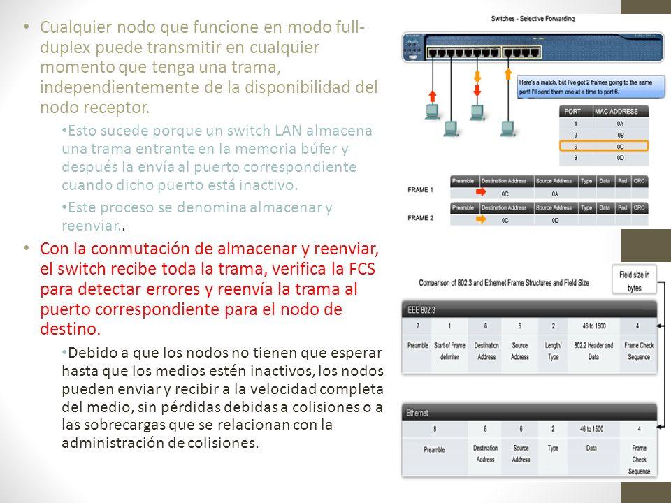 Cualquier nodo que funcione en modo full- duplex puede transmitir en cualquier momento que tenga una trama, independientemente de la disponibilidad de