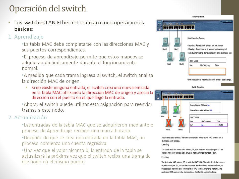Operación del switch Los switches LAN Ethernet realizan cinco operaciones básicas: 1. Aprendizaje La tabla MAC debe completarse con las direcciones MA