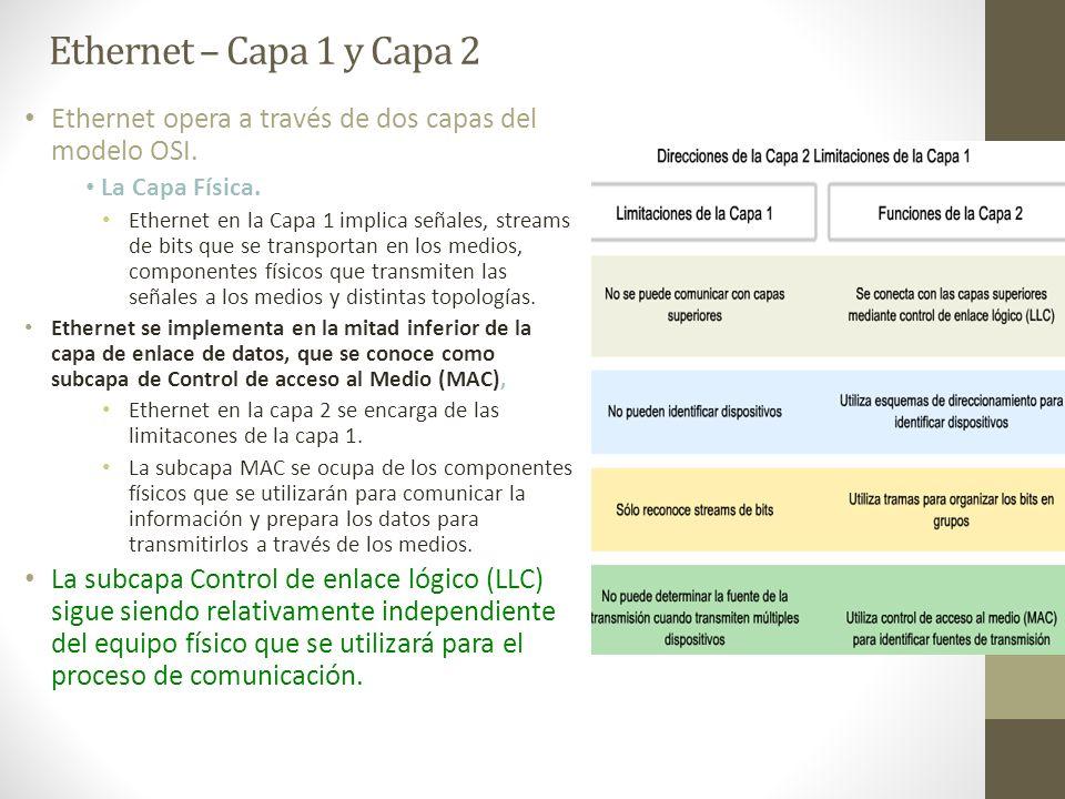 Ethernet – Capa 1 y Capa 2 Ethernet opera a través de dos capas del modelo OSI. La Capa Física. Ethernet en la Capa 1 implica señales, streams de bits