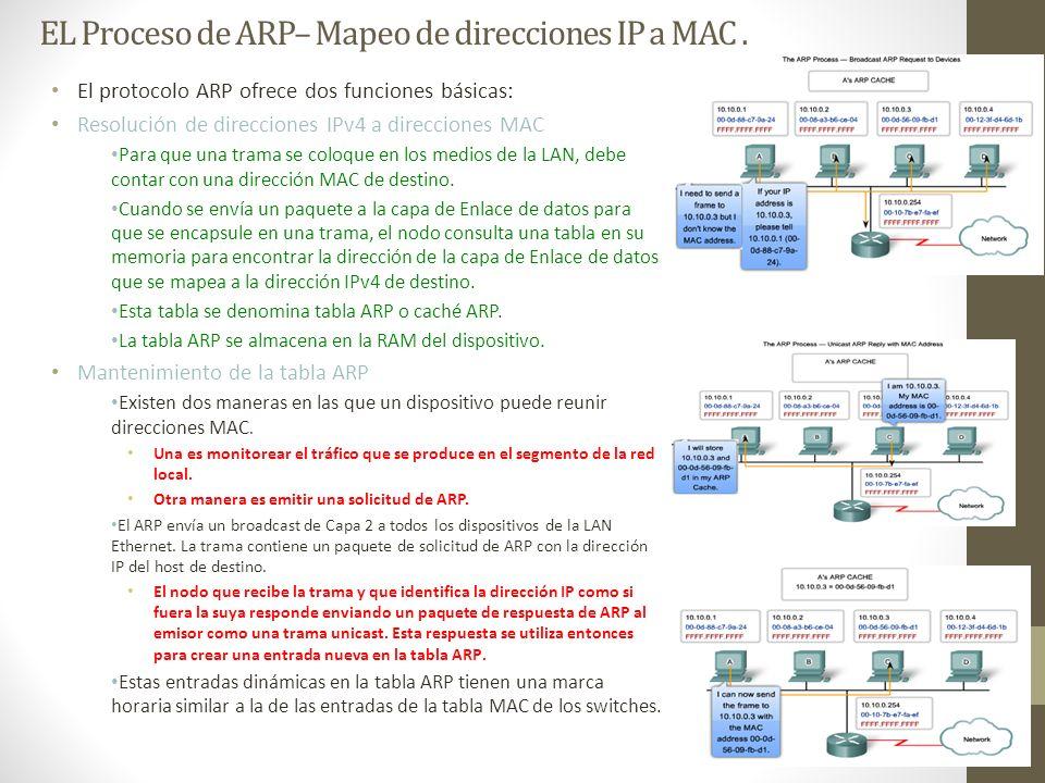 EL Proceso de ARP– Mapeo de direcciones IP a MAC. El protocolo ARP ofrece dos funciones básicas: Resolución de direcciones IPv4 a direcciones MAC Para