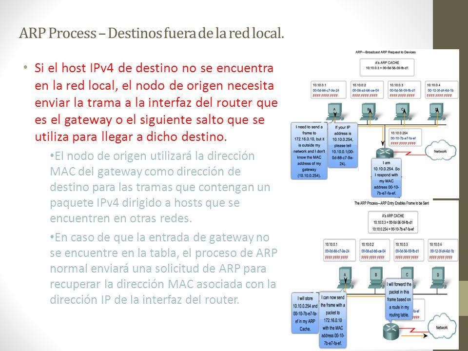ARP Process – Destinos fuera de la red local. Si el host IPv4 de destino no se encuentra en la red local, el nodo de origen necesita enviar la trama a