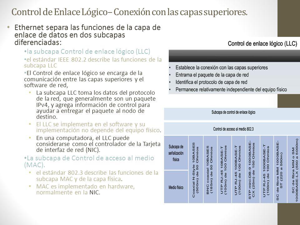 Control de Enlace Lógico– Conexión con las capas superiores. Ethernet separa las funciones de la capa de enlace de datos en dos subcapas diferenciadas