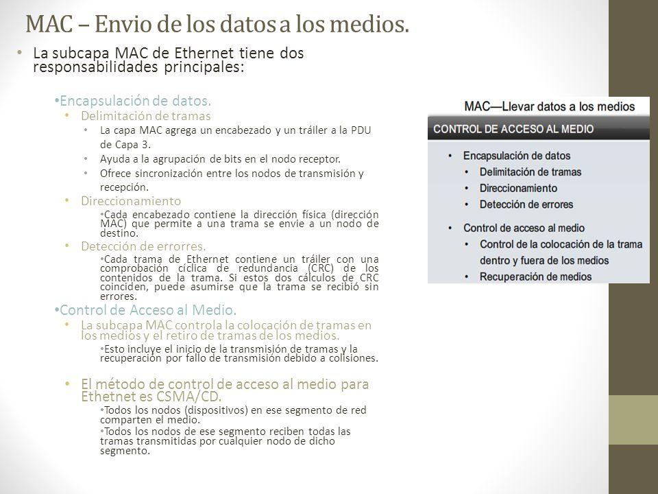 MAC – Envio de los datos a los medios. La subcapa MAC de Ethernet tiene dos responsabilidades principales: Encapsulación de datos. Delimitación de tra