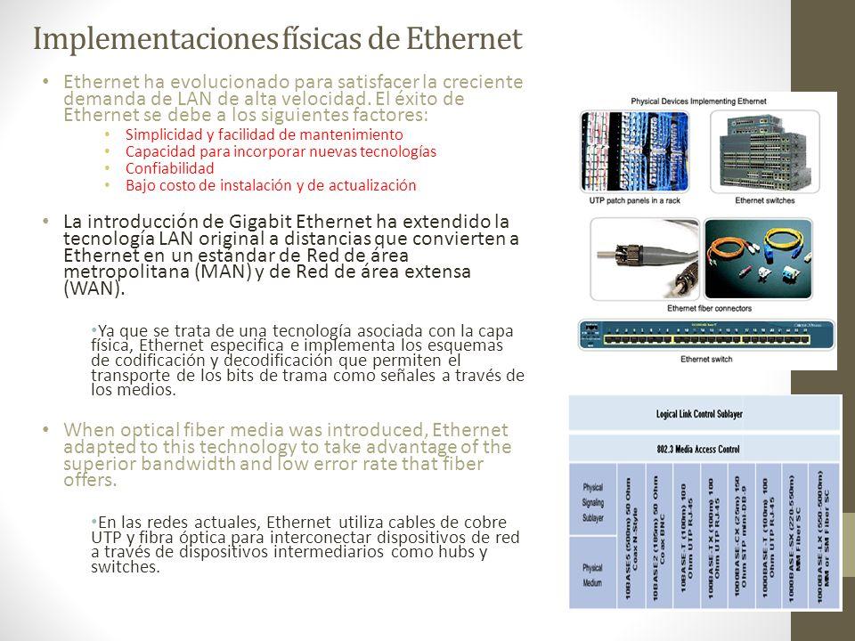 Implementaciones físicas de Ethernet Ethernet ha evolucionado para satisfacer la creciente demanda de LAN de alta velocidad. El éxito de Ethernet se d
