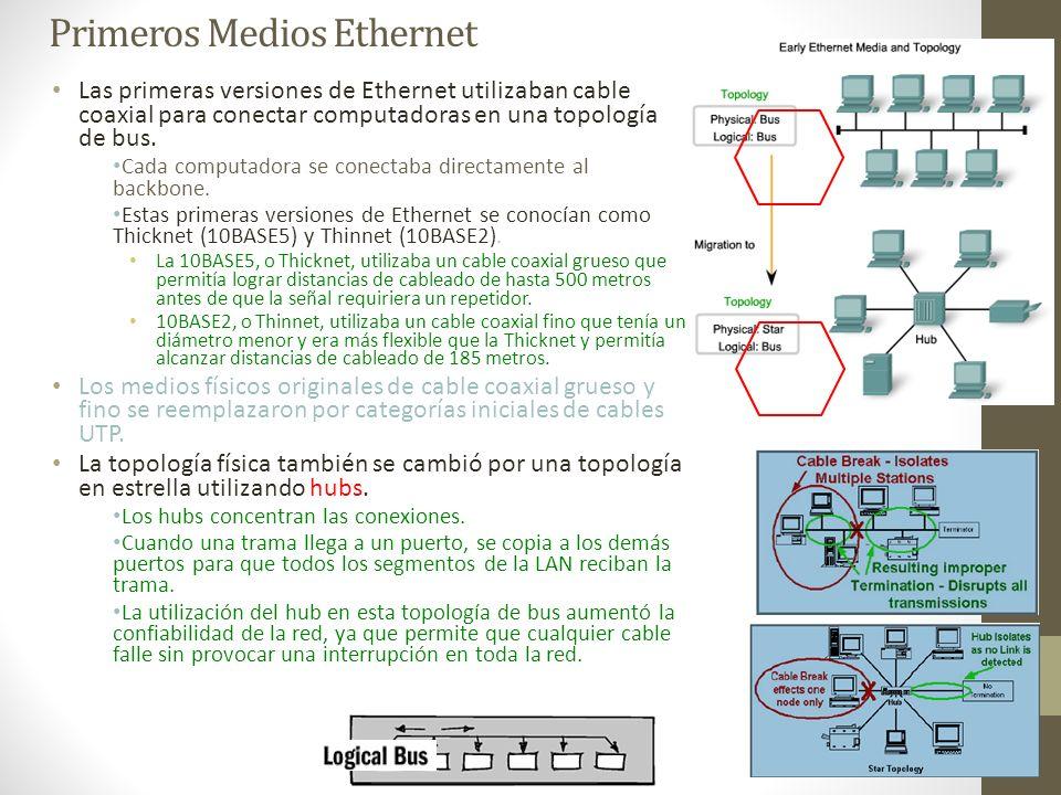 Primeros Medios Ethernet Las primeras versiones de Ethernet utilizaban cable coaxial para conectar computadoras en una topología de bus. Cada computad