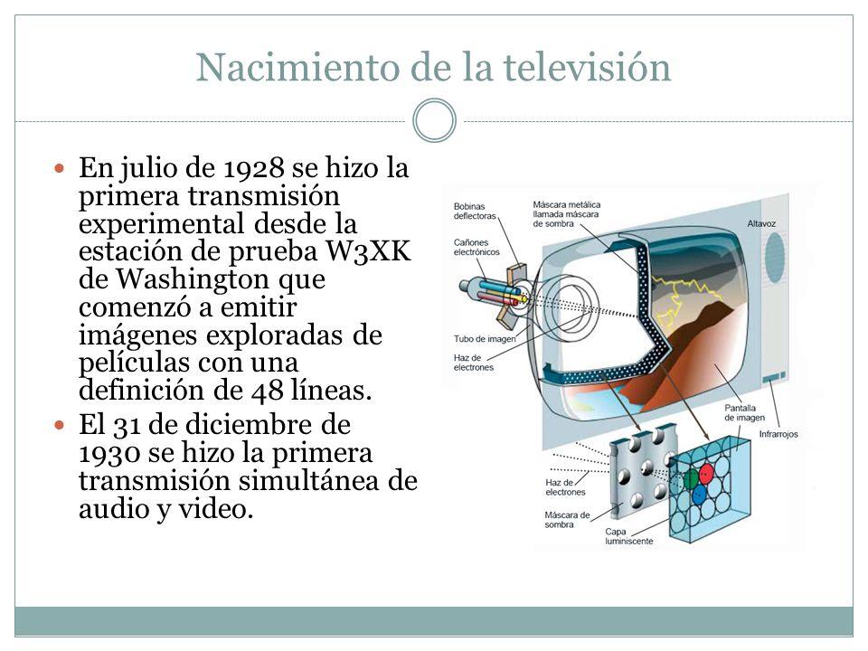 En 1940 comenzó la competencia por la televisión de color después de que en los 30s se dio el paso de la televisión mecánica a la electrónica.