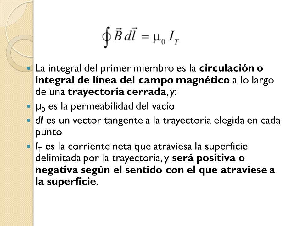 La integral del primer miembro es la circulación o integral de línea del campo magnético a lo largo de una trayectoria cerrada, y: μ 0 es la permeabil