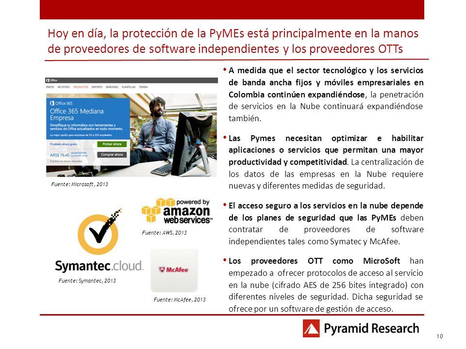 Hoy en día, la protección de la PyMEs está principalmente en la manos de proveedores de software independientes y los proveedores OTTs 1 10 Fuente: Mi