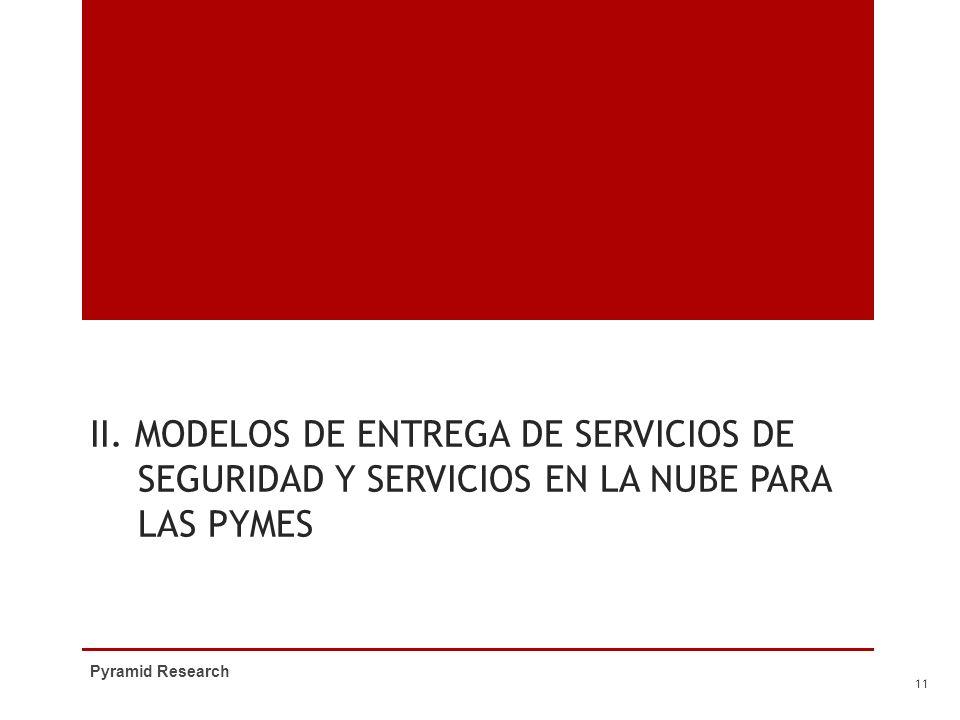 II. MODELOS DE ENTREGA DE SERVICIOS DE SEGURIDAD Y SERVICIOS EN LA NUBE PARA LAS PYMES Pyramid Research 11