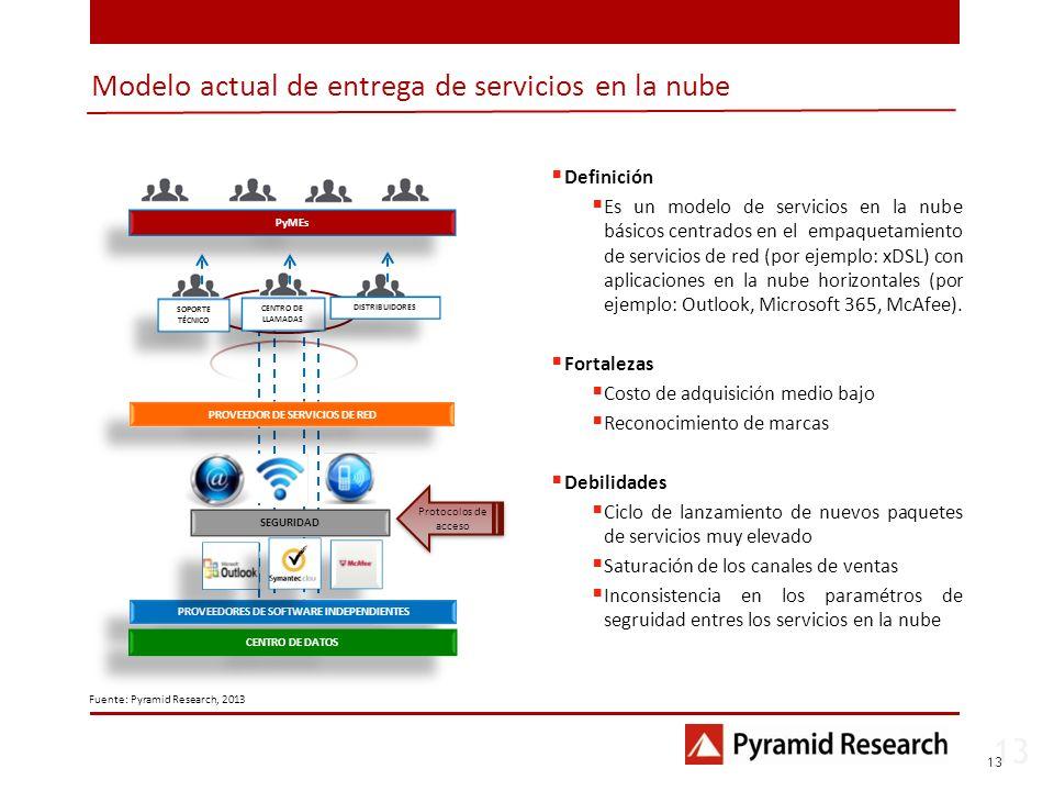 13 1 Definición Es un modelo de servicios en la nube básicos centrados en el empaquetamiento de servicios de red (por ejemplo: xDSL) con aplicaciones