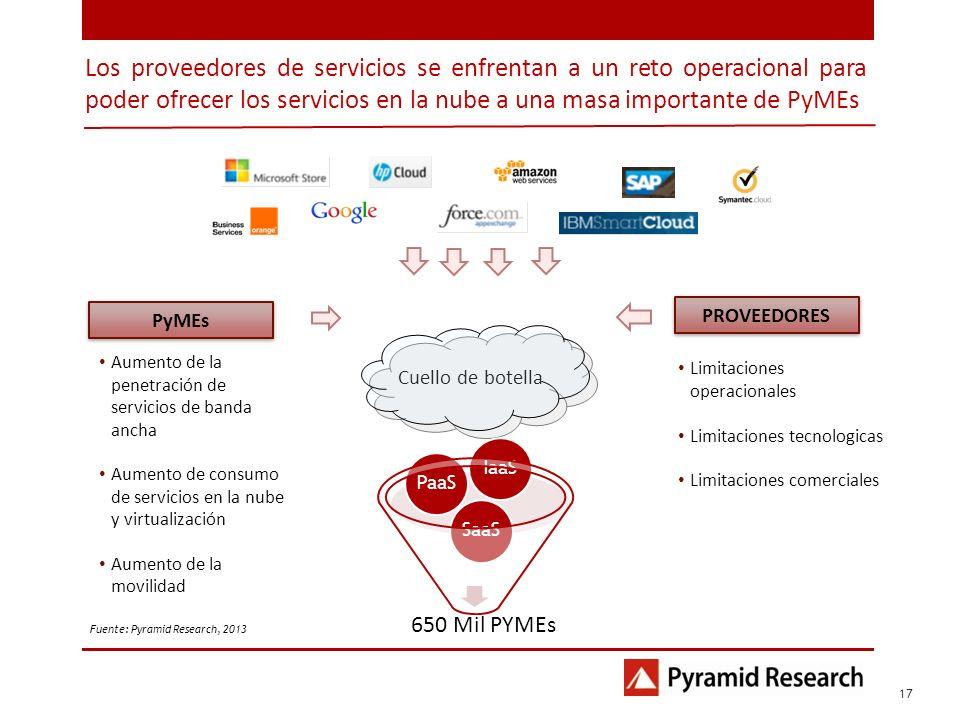 Los proveedores de servicios se enfrentan a un reto operacional para poder ofrecer los servicios en la nube a una masa importante de PyMEs 1 17 Limita