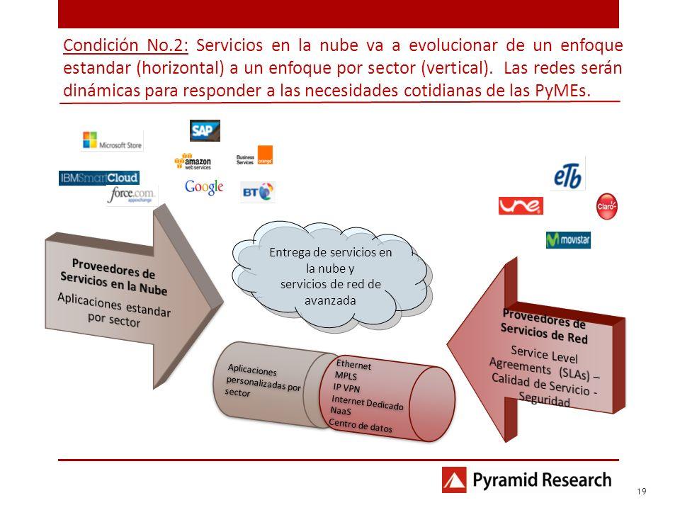 Condición No.2: Servicios en la nube va a evolucionar de un enfoque estandar (horizontal) a un enfoque por sector (vertical). Las redes serán dinámica