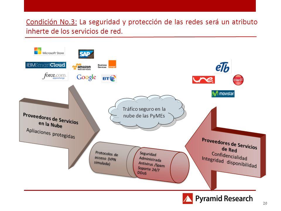Condición No.3: La seguridad y protección de las redes será un atributo inherte de los servicios de red. 1 20 Tráfico seguro en la nube de las PyMEs P
