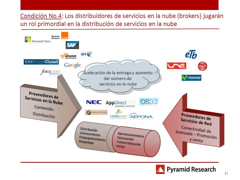 Condición No.4: Los distribuidores de servicios en la nube (brokers) jugarán un rol primordial en la distribución de servicios en la nube 1 21 Acelera