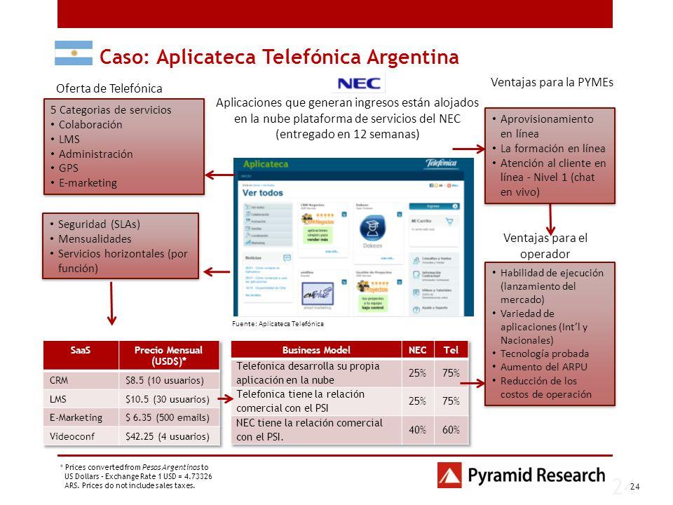 24 Caso: Aplicateca Telefónica Argentina 5 Categorias de servicios Colaboración LMS Administración GPS E-marketing 5 Categorias de servicios Colaborac
