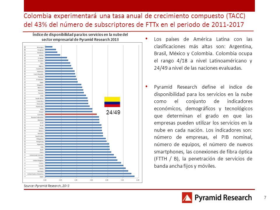 7 Colombia experimentará una tasa anual de crecimiento compuesto (TACC) del 43% del número de subscriptores de FTTx en el periodo de 2011-2017 Los paí