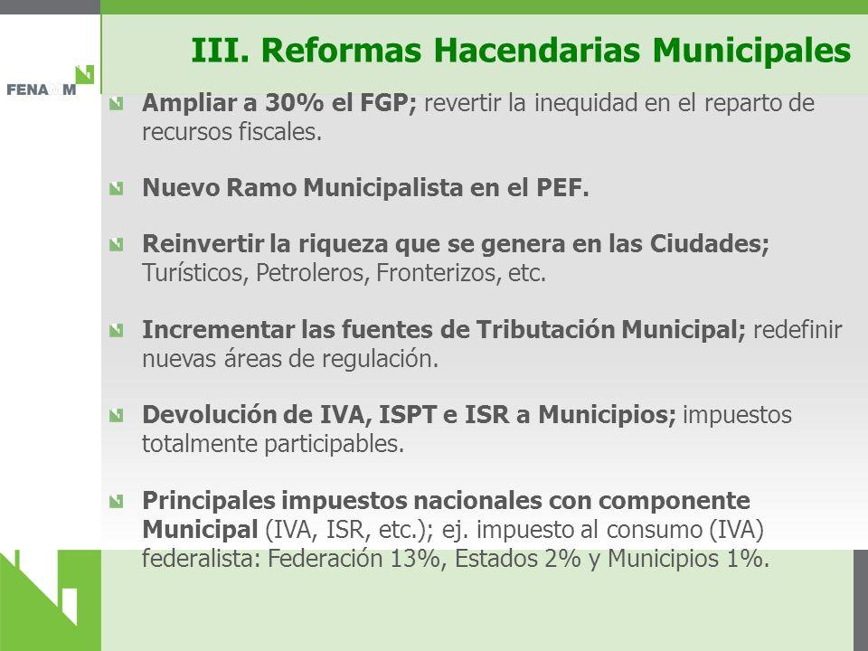 III. Reformas Hacendarias Municipales Ampliar a 30% el FGP; revertir la inequidad en el reparto de recursos fiscales. Nuevo Ramo Municipalista en el P