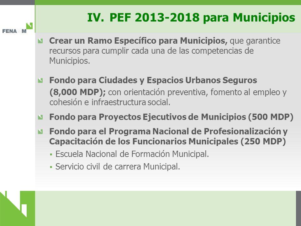 IV. PEF 2013-2018 para Municipios Crear un Ramo Específico para Municipios, que garantice recursos para cumplir cada una de las competencias de Munici