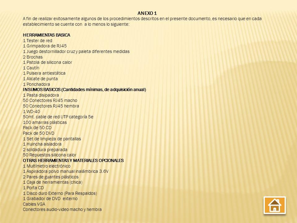 ANEXO 1 A fin de realizar exitosamente algunos de los procedimientos descritos en el presente documento, es necesario que en cada establecimiento se c