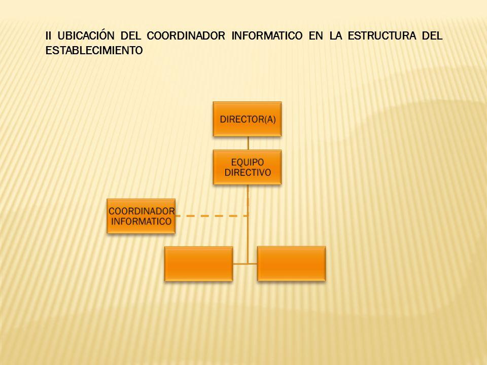 DIRECTOR(A) EQUIPO DIRECTIVO COORDINADOR INFORMATICO II UBICACIÓN DEL COORDINADOR INFORMATICO EN LA ESTRUCTURA DEL ESTABLECIMIENTO