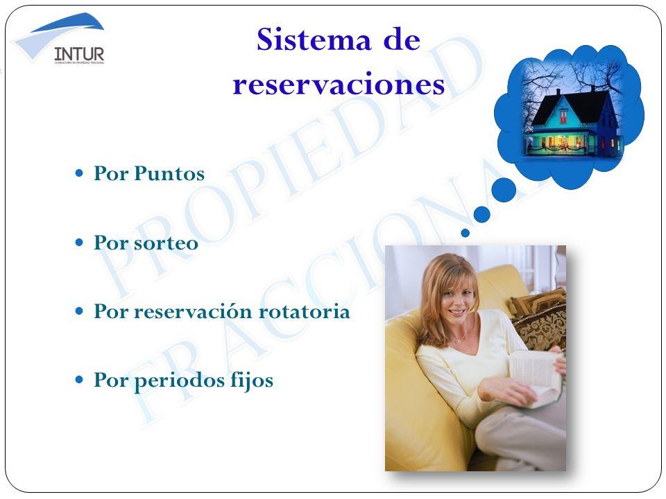 Sistema de reservaciones Por Puntos Por sorteo Por reservación rotatoria Por periodos fijos