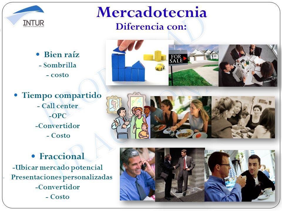 Mercadotecnia Bien raíz - Sombrilla - costo Tiempo compartido - Call center -OPC -Convertidor - Costo Fraccional -Ubicar mercado potencial - Presentac