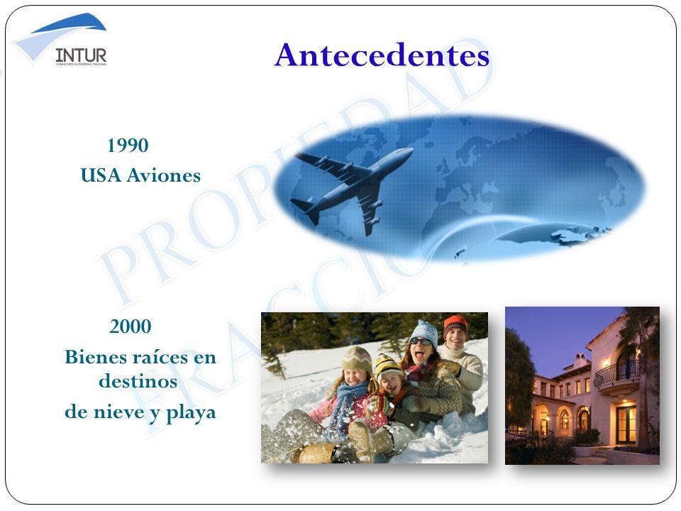 Antecedentes 1990 USA Aviones 2000 Bienes raíces en destinos de nieve y playa