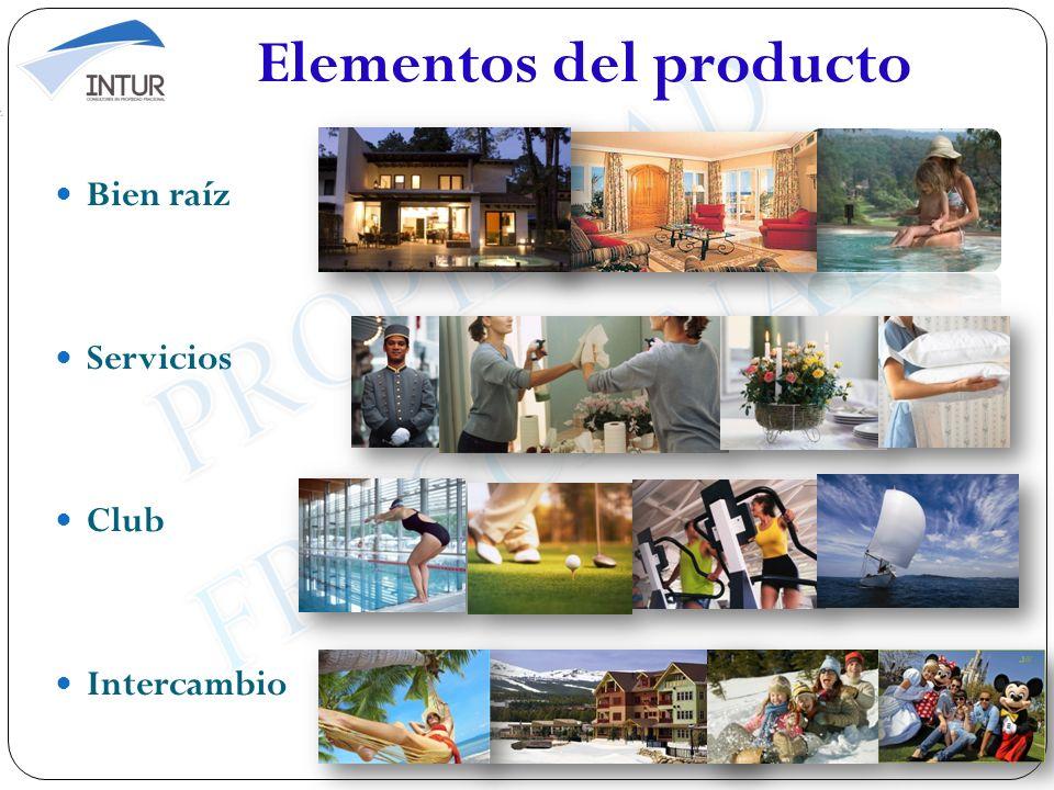 Elementos del producto Bien raíz Servicios Club Intercambio